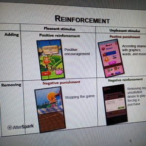 square_digital-psychology-workshop_reinforcement-300x300 Personality