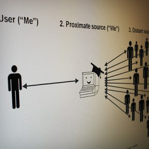 square_digital-psychology-workshop_slides_source-belief-300x300 Personality